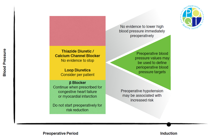 Figure 2: Infographic demonstrating the consensus recommendations from our group.